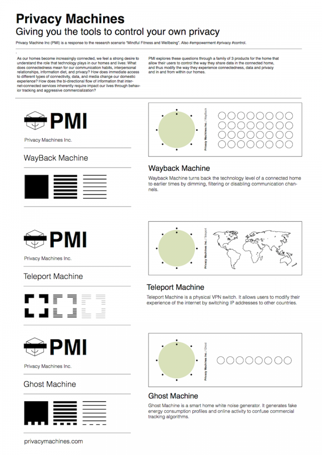 privacy machines poster